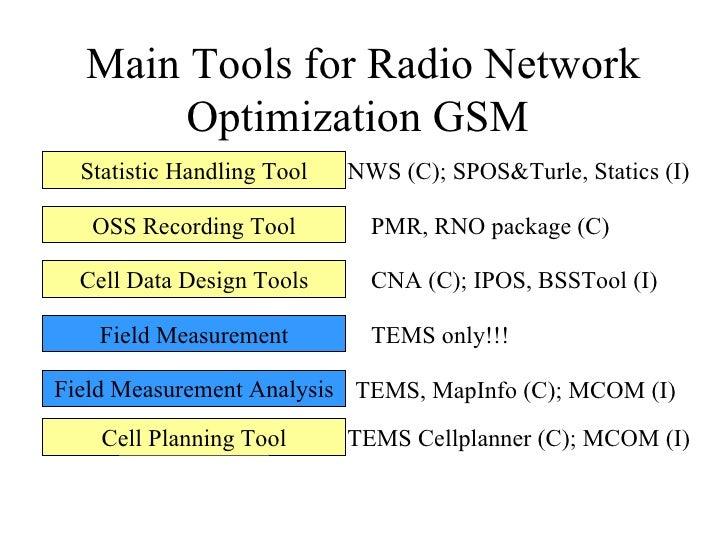 Main Tools for Radio Network       Optimization GSM  Statistic Handling Tool   NWS (C); SPOS&Turle, Statics (I)   OSS Reco...