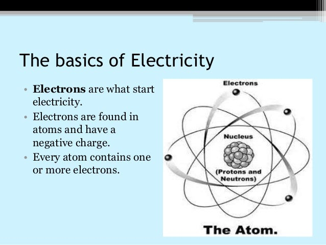 fundamentals of electricity Fundamentals of electricity, mandamarri, india 619 likes electricity ever wondered what it is it's a form of energy that flows across the areas.
