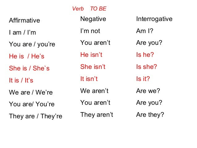 basic english grammar exercises pdf