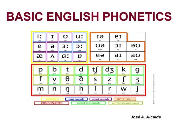 english phonetics courses Phonology and phonetic transcription part ii: english phonetics 3  there were  some errors in the first printing of the 4th edition of a course in phonetics on.