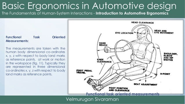 Basic Ergonomics In Automotive Design