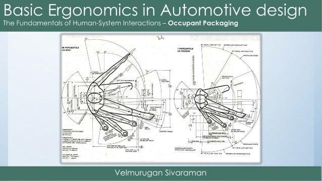 automotive seating system design pdf
