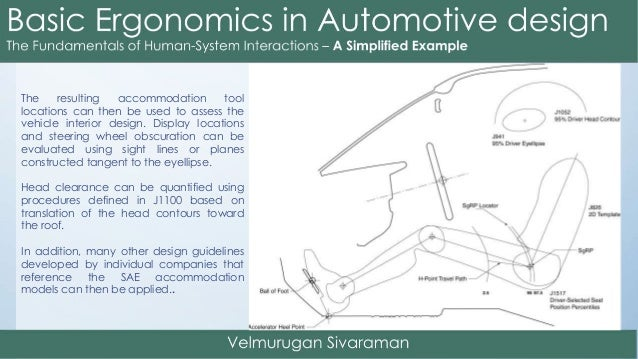 Basic Ergonomics In Automotive Design
