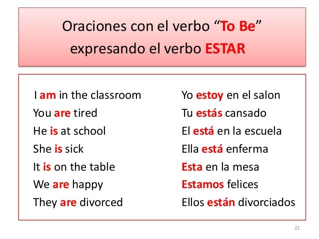 Basic Esl Grammar