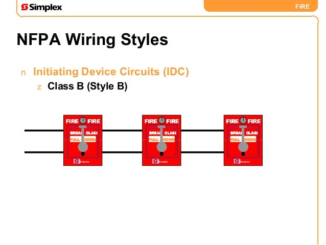 fire alarm wiring styles fire image wiring diagram fire alarm wiring diagrams styles fire discover your wiring on fire alarm wiring styles