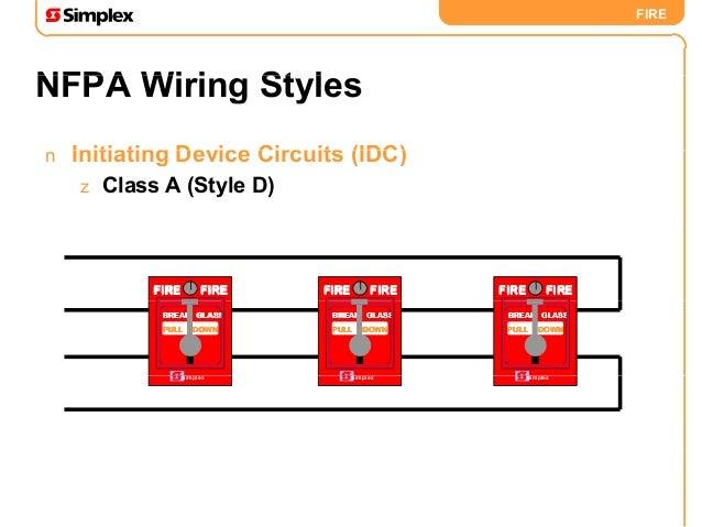 back to basics 28 638?cb=1453005762 back to basics simplex 4208 wiring diagram at alyssarenee.co