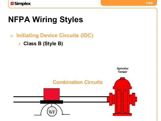 Back To Basics on Fire Alarm Riser Diagram