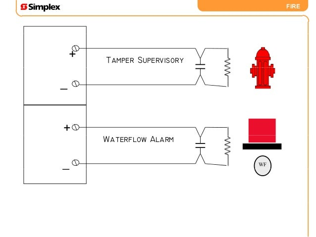 back to basics 48 638?cb=1453005762 back to basics simplex iam module wiring diagram at gsmx.co