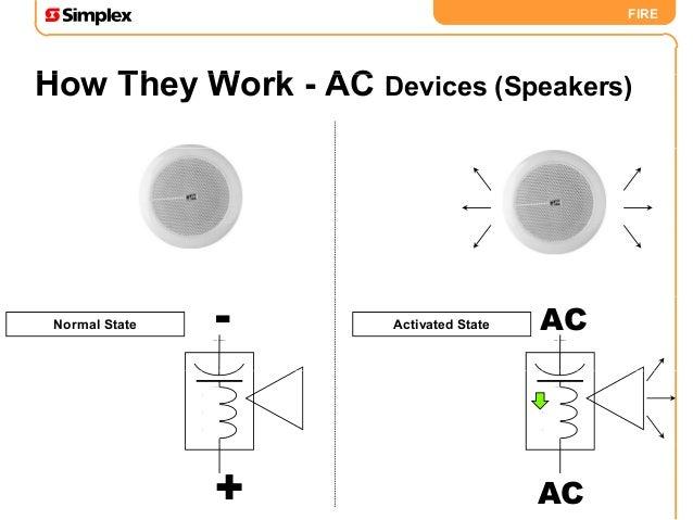 back to basics 63 638?cb=1453005762 back to basics simplex 4208 wiring diagram at alyssarenee.co