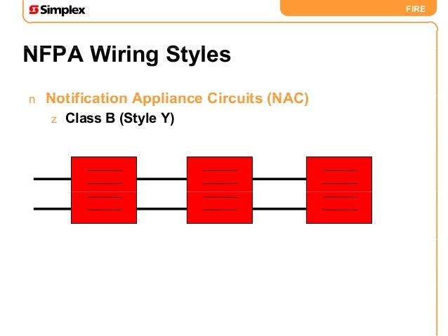 back to basics rh slideshare net fire alarm wiring styles ppt fire alarm circuit style types
