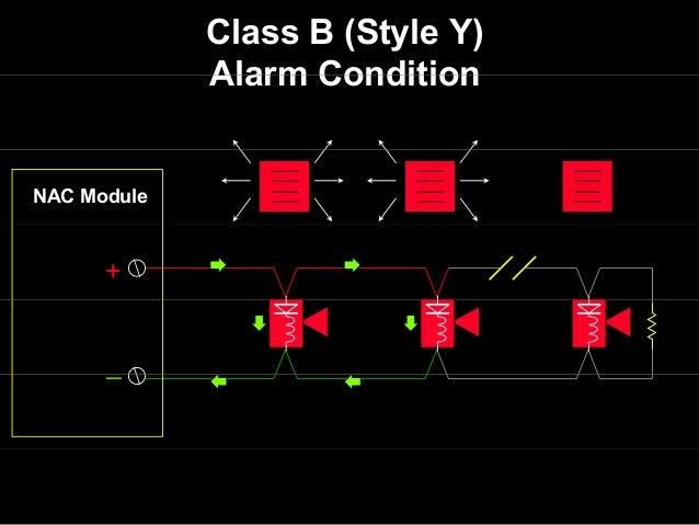 back to basics 71 638?cb=1453005762 back to basics siga cr wiring diagrams at fashall.co