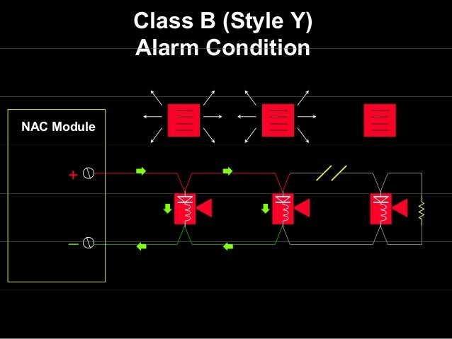 Back to Basics Idc Fire Alarm Wiring Schematic on
