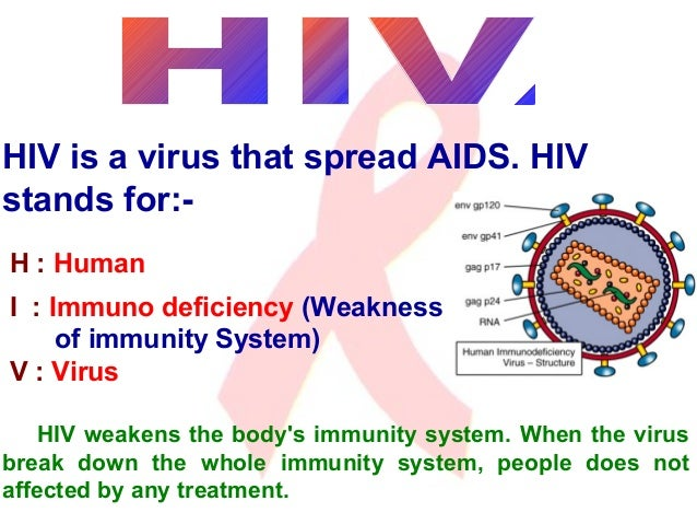 Basic Facts About Hiv Aids