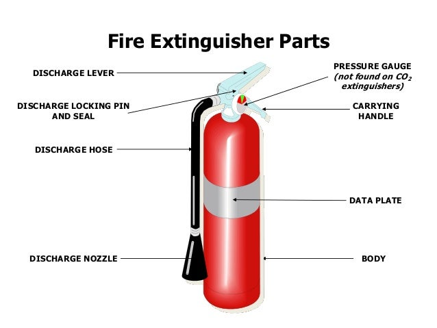 extinguisher parts diagram  - 28 images