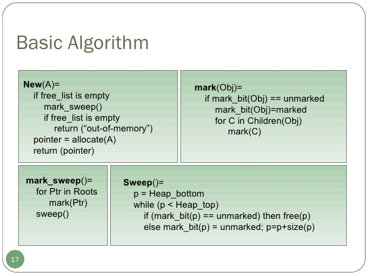 """Basic Algorithm New (A)= if free_list is empty mark_sweep() if free_list is empty return (""""out-of-memory"""") pointer = alloc..."""