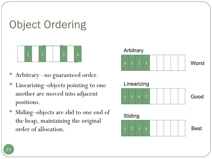 Object Ordering <ul><li>Arbitrary –no guaranteed order.  </li></ul><ul><li>Linearizing–objects pointing to one another are...
