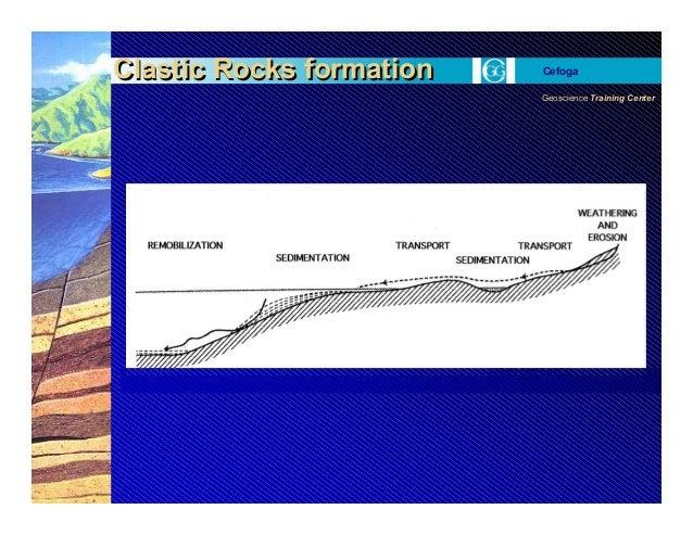 Geoscience Training Center Cefoga Clastic Rocks formationClastic Rocks formation