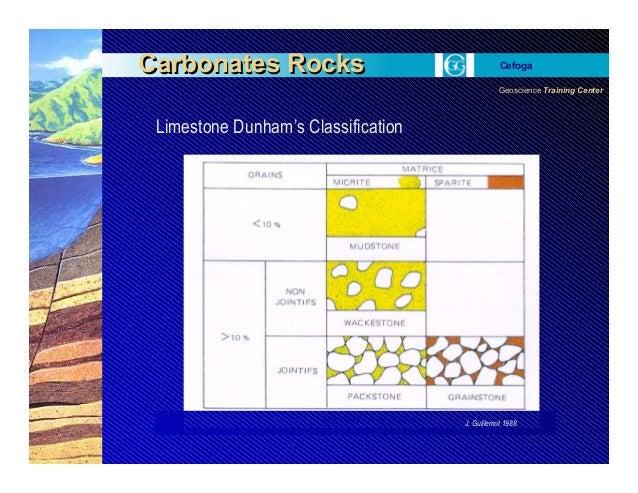 Geoscience Training Center Cefoga Carbonates RocksCarbonates Rocks J. Guillemot 1988 Limestone Dunham's Classification