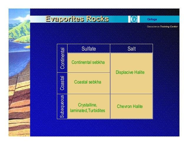 Geoscience Training Center Cefoga Evaporites RocksEvaporites Rocks ContinentalCoastalSubaqueous Sulfate Salt Continental s...
