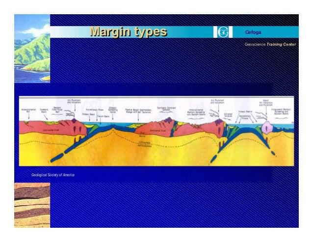 Geoscience Training Center Cefoga Margin typesMargin types Geological Society of America