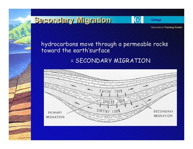 Geoscience Training Center Cefoga Secondary MigrationSecondary Migration hydrocarbons move through a permeable rocks towar...