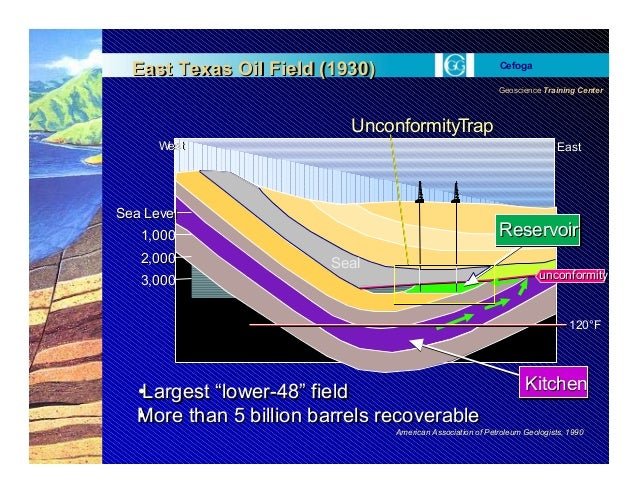 """Geoscience Training Center Cefoga •Largest """"lower-48"""" field •More than 5 billion barrels recoverable •Largest """"lower-48"""" f..."""