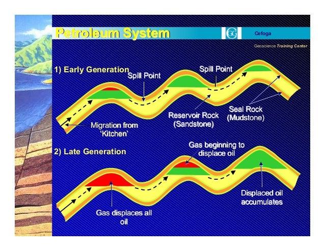 Geoscience Training Center Cefoga Spill PointSpill Point Spill PointSpill Point Seal RockSeal Rock (Mudstone)(Mudstone)Res...