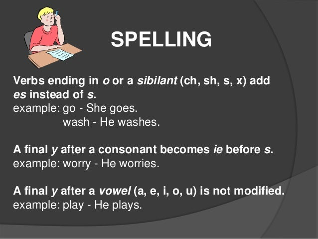 Basic English Grammar Rules for Beginners - Vocabulary ...