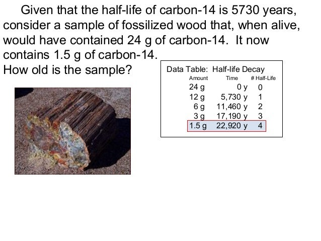 Carbon dating 5730 years