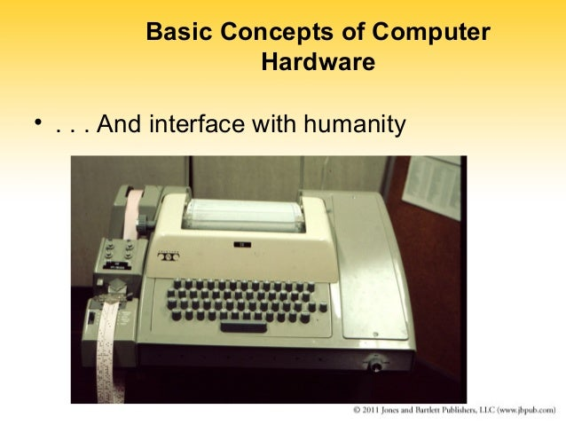 what are the five basic categories of computer hardware §control the computer hardware and act as an urequires text commands be given to the computer to perform basic activities types of application software.
