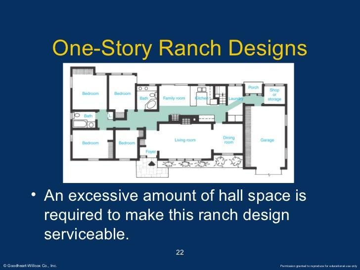 Basic house designs 14133857 - Home design basics ...