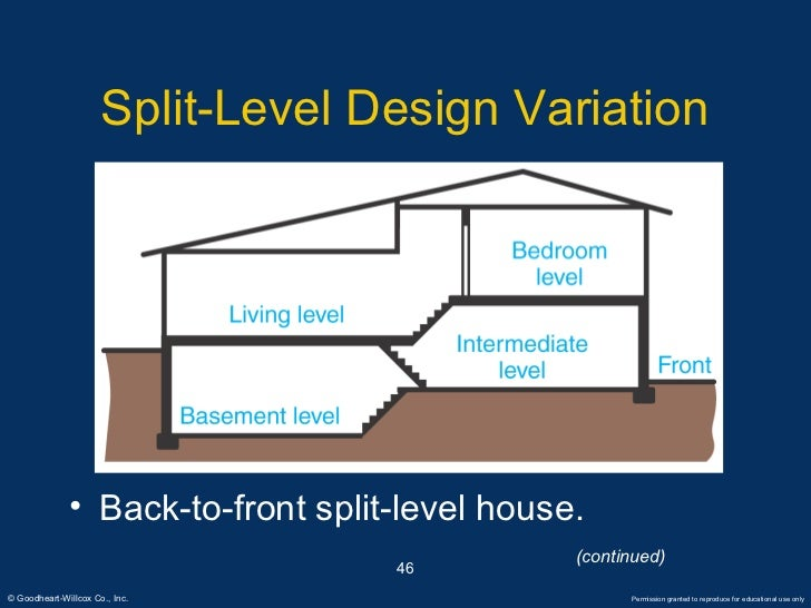 wonderful front to back split house #2: Basic House Designs
