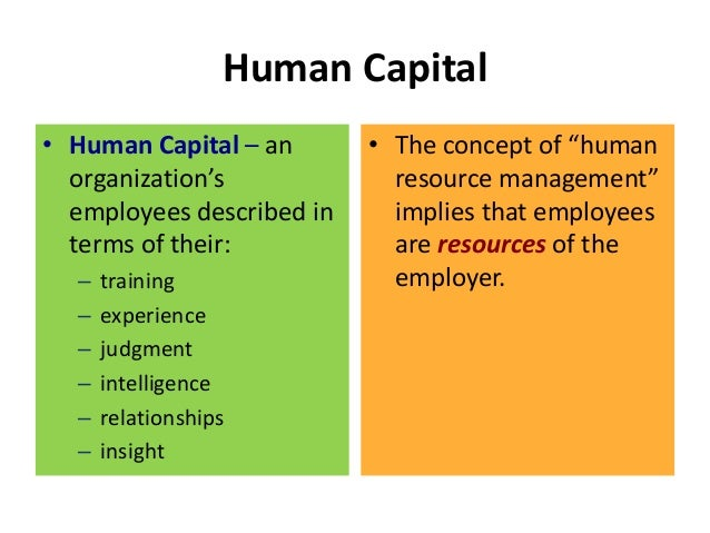 basic human resource management Stay up to date with emerging trends and regulations in human resources  whether  earn a certificate in basic or advanced human resource  management to.
