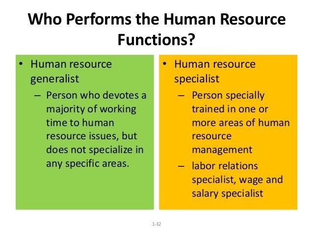 Average Human Resources (HR) Generalist Salary