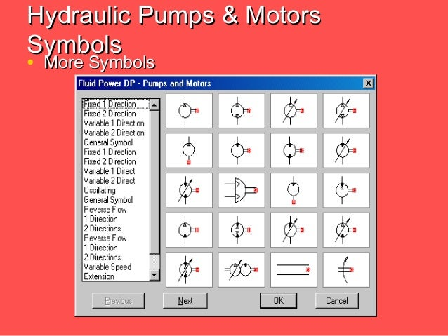 hydraulic fluids components and symbols Out of any topic under the patio-sized umbrella of fluid power, hydraulic symbology garners the most requests from those wishing to learn more about fluid power.