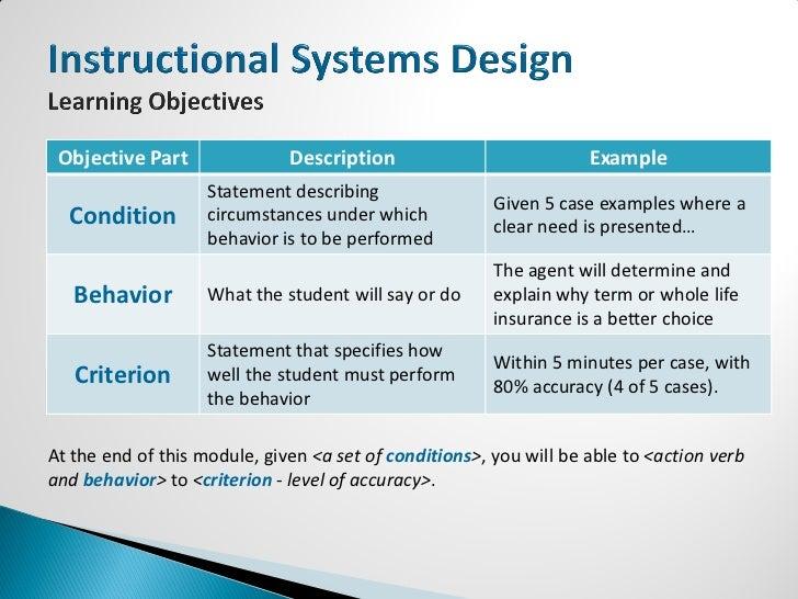 Basic Instructional Design Principles - A Primer