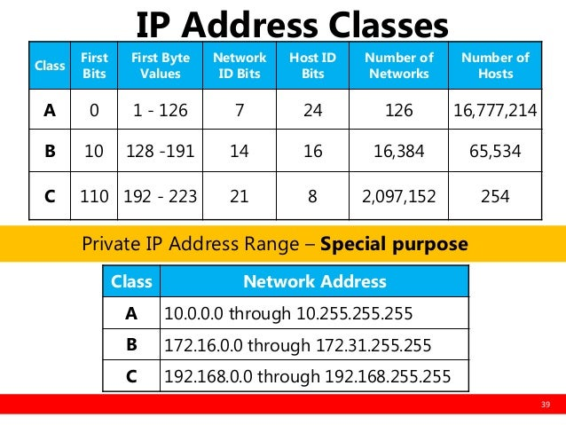 Basic ip and networking ver 3 kl