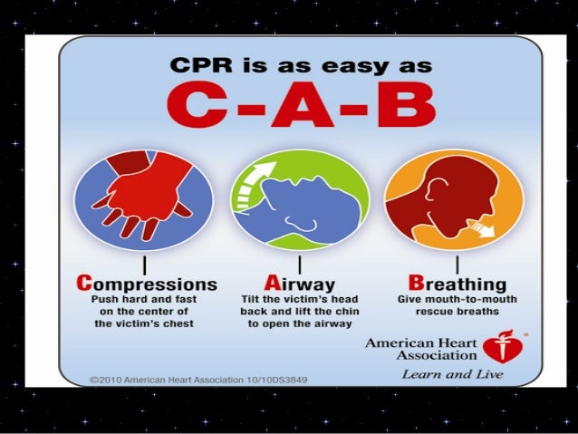 • Incomplete recoil during BLS, CPR isassociated with higher intrathoracicpressures and significantly decreasedhemodynamic...