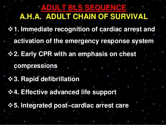 ADULT BLS SEQUENCEA.H.A. ADULT CHAIN OF SURVIVAL1. Immediate recognition of cardiac arrest andactivation of the emergency...