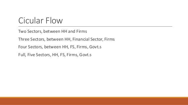 Basic macroeconomics lecture notes 1 Slide 3