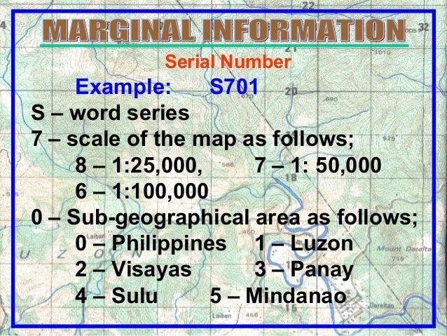 Basic map reading