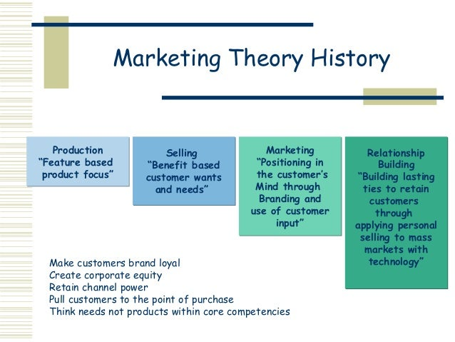 theory of relationship marketing Relationship velocity: toward a theory of relationship dynamics robert w  palmatier  1professor of marketing and john c narver chair in business.