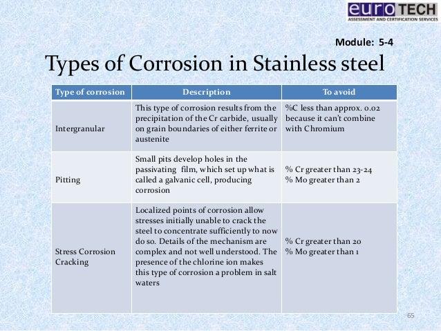 Basic metallurgy for welding & fabricaton professionals - 웹