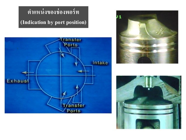 ตาแหน่งของช่องพอร์ท(Indication by port position)