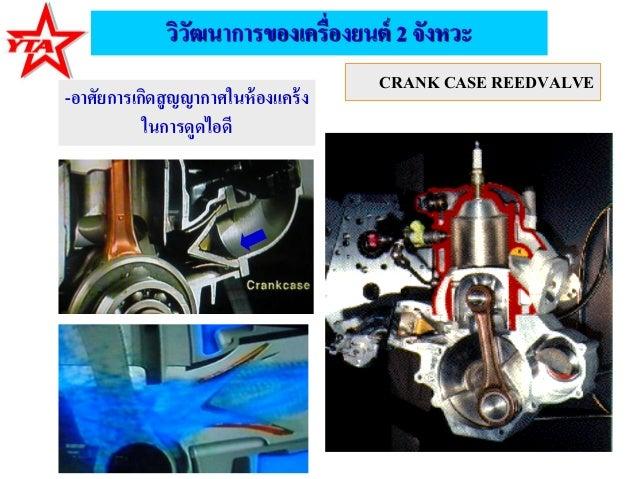 วิวัฒนาการของเครื่องยนต์ 2 จังหวะCRANK CASE REEDVALVE-อาศัยการเกิดสูญญากาศในห้องแคร้งในการดูดไอดี