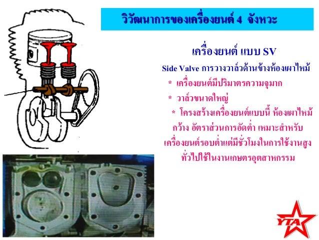 วิวัฒนาการของเครื่องยนต์ 4 จังหวะเครื่องยนต์ แบบ DOHC(twin camengine) Double Over Head Camshaftการจัดวางวาล์วแบบ 2 เพลาลูก...