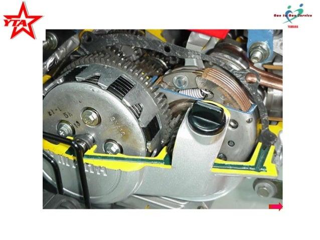 หน้าที่ของคาร์บูเรเตอร์1.ทาให้น้ามันเบนซินอยู่ในสภาพเผาไหม้ง่ายและป้ อนให้เครื่องยนต์ในสภาพที่เหมะสม2.ควบคุมพลังงานของเครื...