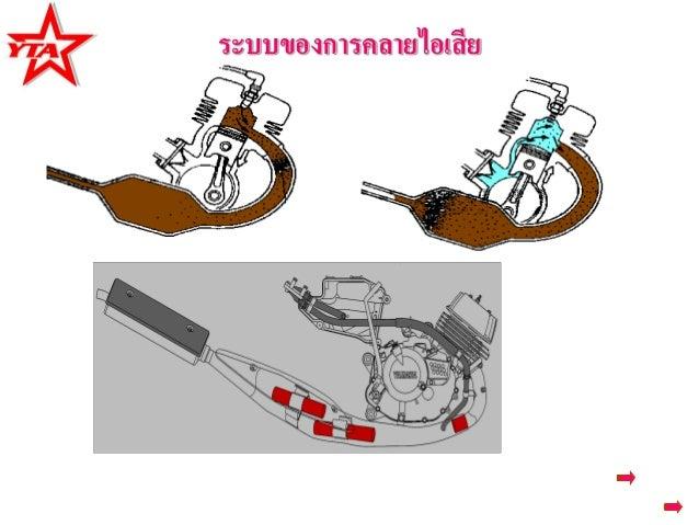รถครอบครัวขนาดเล็ก (SCOOTER) คือ รถจักรยานยนต์ที่ไม่มีเกียร์ออกแบบให้มีวงล้อขนาดเล็ก และมีความสูงจากพื้นถึงเบาะไม่สูงมากนั...