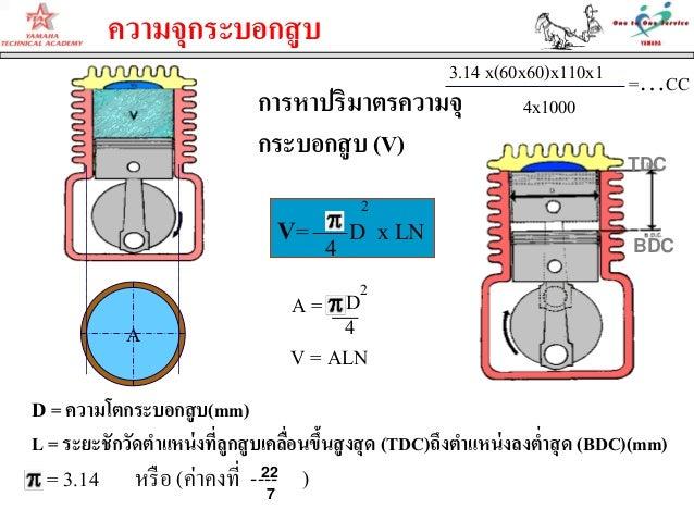 ความจุกระบอกสูบD= ความโตกระบอกสูบ(mm)L = ระยะชักวัดตาแหน่งที่ลูกสูบเคลื่อนขึ้นสูงสุด (TDC)ถึงตาแหน่งลงต่าสุด (BDC)(mm)= 3....