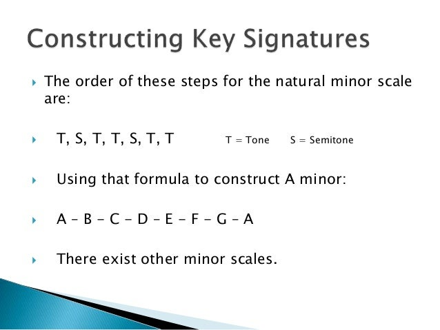  The order of these steps for the natural minor scale are:  T, S, T, T, S, T, T T = Tone S = Semitone  Using that formu...